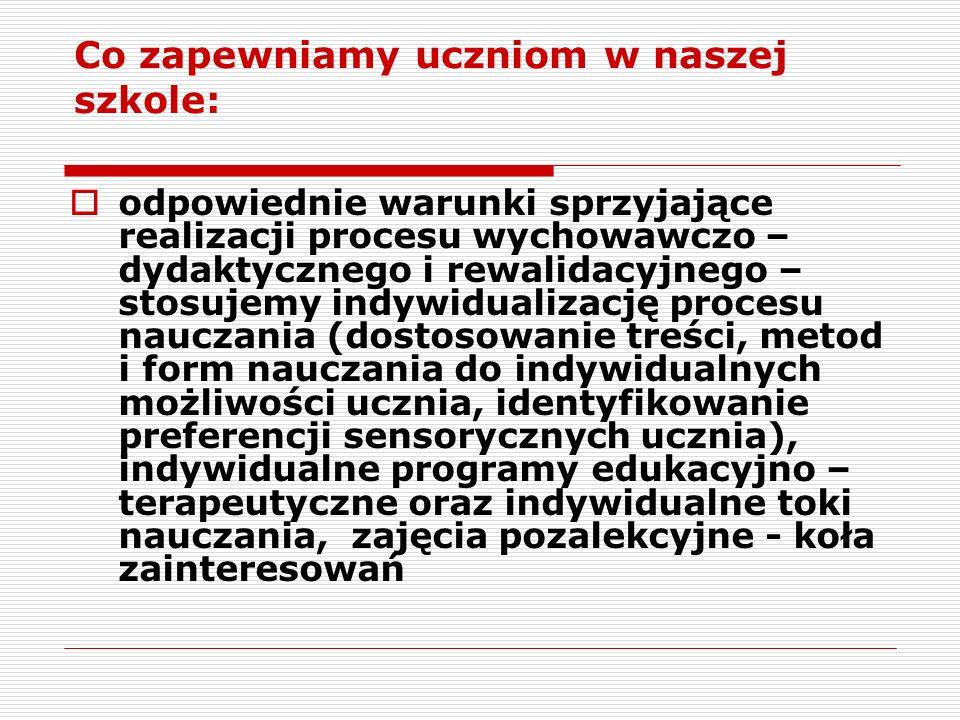 Naszymi doświadczeniami, jako Liderzy Integracji chętnie dzieliliśmy się i dzielimy z różnymi szkołami miasta Białegostoku oraz województwa podlaskiego.