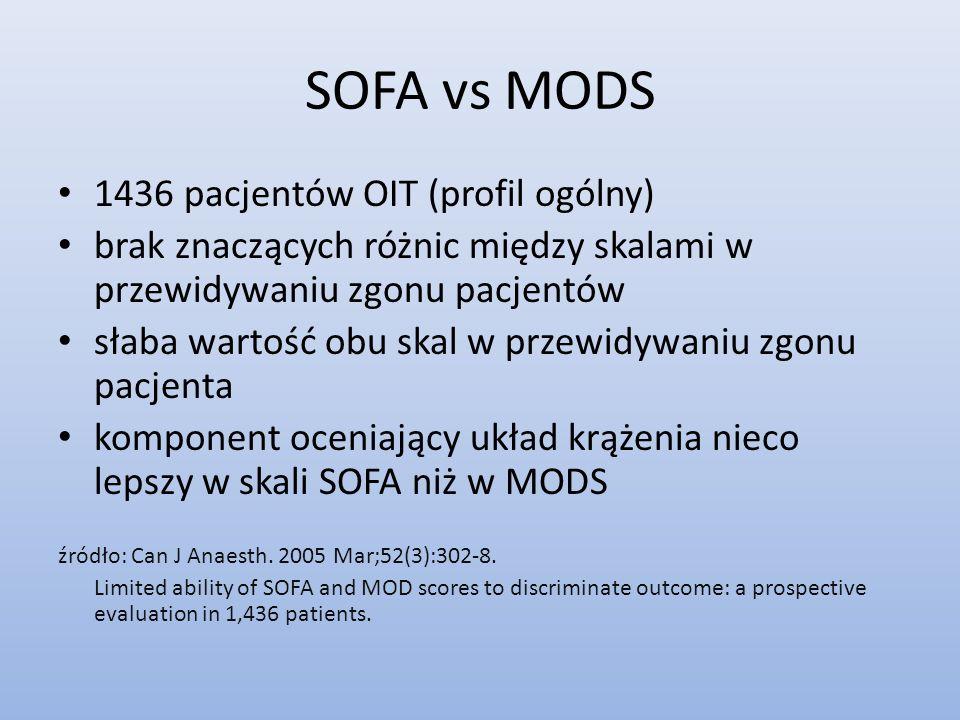 SOFA vs MODS 1436 pacjentów OIT (profil ogólny) brak znaczących różnic między skalami w przewidywaniu zgonu pacjentów słaba wartość obu skal w przewid