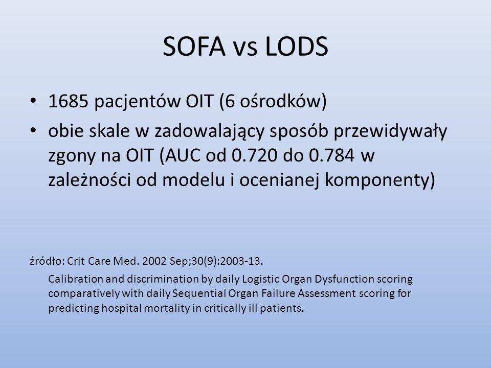 SOFA vs LODS 1685 pacjentów OIT (6 ośrodków) obie skale w zadowalający sposób przewidywały zgony na OIT (AUC od 0.720 do 0.784 w zależności od modelu