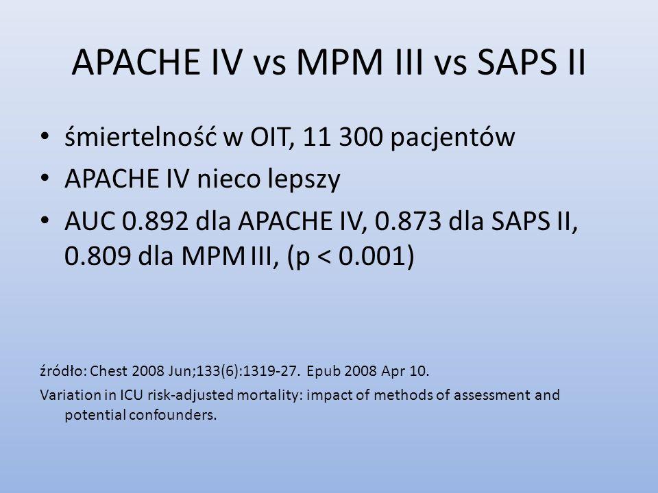 APACHE IV vs MPM III vs SAPS II śmiertelność w OIT, 11 300 pacjentów APACHE IV nieco lepszy AUC 0.892 dla APACHE IV, 0.873 dla SAPS II, 0.809 dla MPM