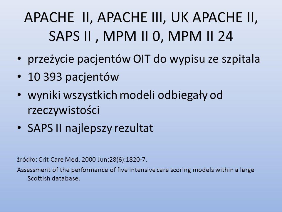 APACHE II, APACHE III, UK APACHE II, SAPS II, MPM II 0, MPM II 24 przeżycie pacjentów OIT do wypisu ze szpitala 10 393 pacjentów wyniki wszystkich mod