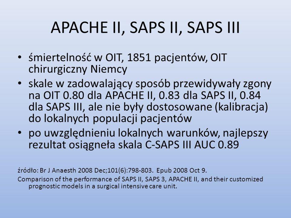 APACHE II, SAPS II, SAPS III śmiertelność w OIT, 1851 pacjentów, OIT chirurgiczny Niemcy skale w zadowalający sposób przewidywały zgony na OIT 0.80 dl