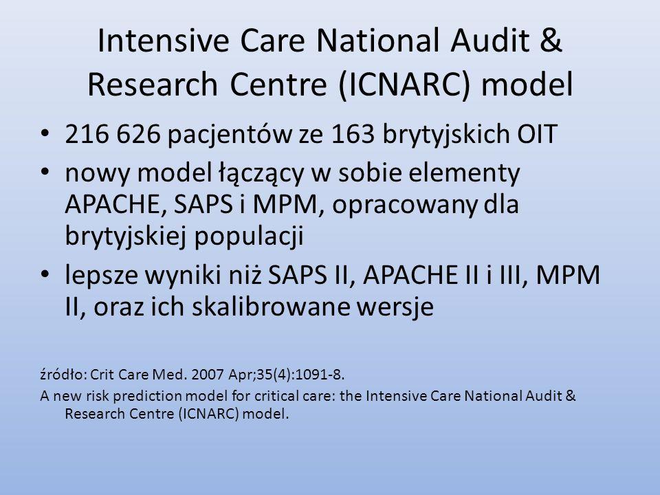 Intensive Care National Audit & Research Centre (ICNARC) model 216 626 pacjentów ze 163 brytyjskich OIT nowy model łączący w sobie elementy APACHE, SA