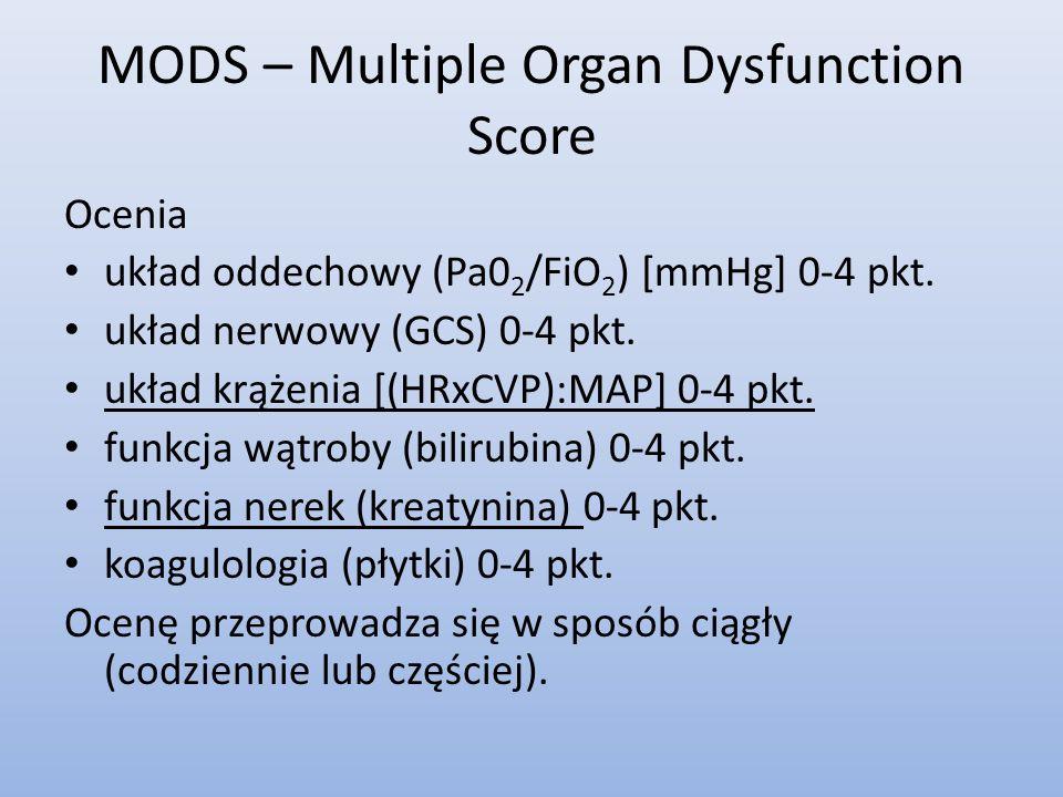 MODS – Multiple Organ Dysfunction Score Ocenia układ oddechowy (Pa0 2 /FiO 2 ) [mmHg] 0-4 pkt. układ nerwowy (GCS) 0-4 pkt. układ krążenia [(HRxCVP):M