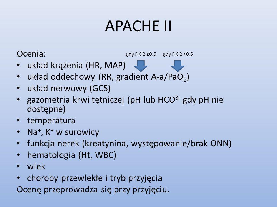 APACHE II Ocenia: układ krążenia (HR, MAP) układ oddechowy (RR, gradient A-a/PaO 2 ) układ nerwowy (GCS) gazometria krwi tętniczej (pH lub HCO 3- gdy