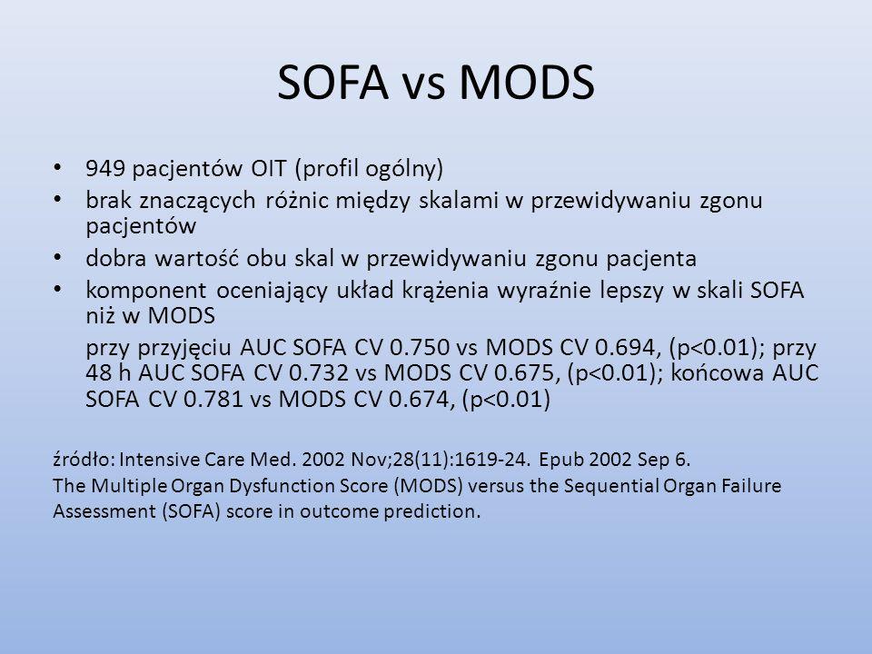 SOFA vs MODS 949 pacjentów OIT (profil ogólny) brak znaczących różnic między skalami w przewidywaniu zgonu pacjentów dobra wartość obu skal w przewidy