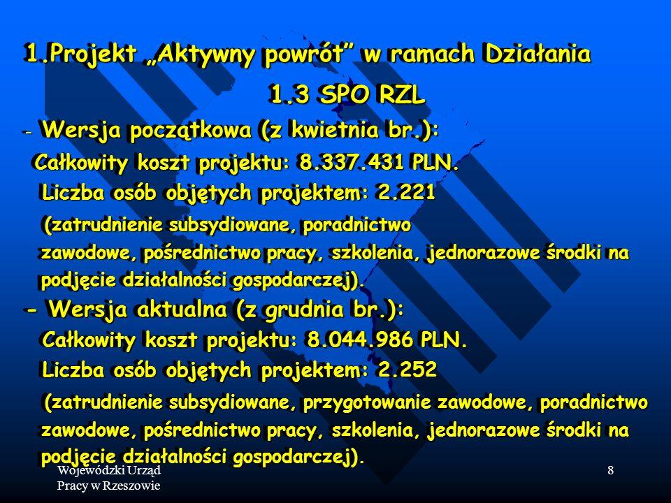Wojewódzki Urząd Pracy w Rzeszowie 8 1.Projekt Aktywny powrót w ramach Działania 1.3 SPO RZL 1.3 SPO RZL - Wersja początkowa (z kwietnia br.): Całkowity koszt projektu: 8.337.431 PLN.