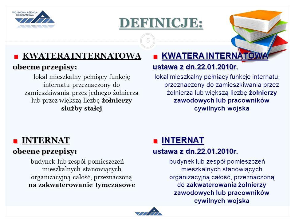 DEFINICJE: KWATERA INTERNATOWA ustawa z dn.22.01.2010r. lokal mieszkalny pełniący funkcję internatu, przeznaczony do zamieszkiwania przez żołnierza lu