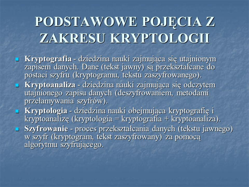 PODSTAWOWE POJĘCIA Z ZAKRESU KRYPTOLOGII Kryptografia - dziedzina nauki zajmująca się utajnionym zapisem danych. Dane (tekst jawny) są przekształcane