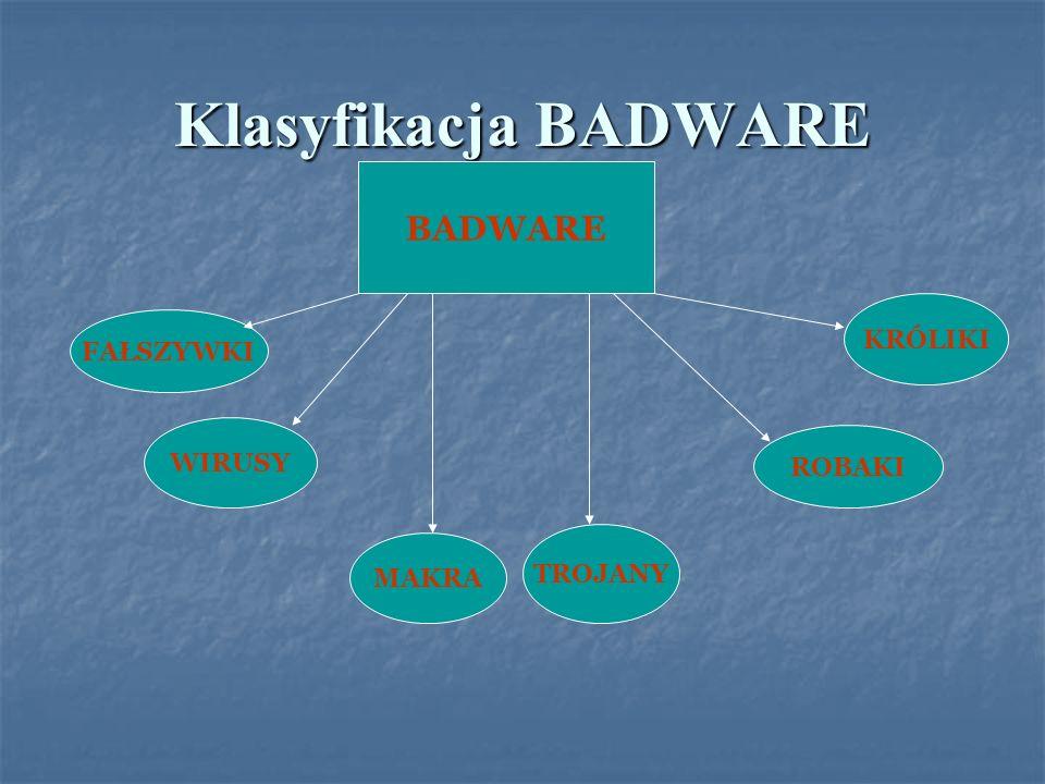 Klasyfikacja BADWARE BADWARE WIRUSY MAKRA TROJANY ROBAKI KRÓLIKI FAŁSZYWKI