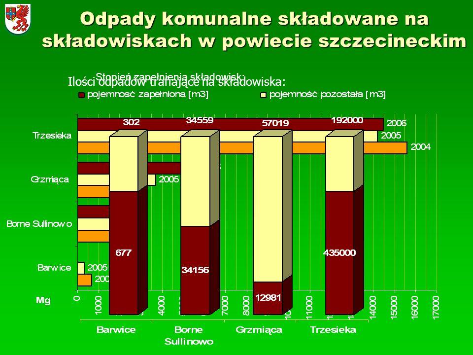 Zbiórka, transport i zagospodarowanie odpadów Przedsiębiorstwo Gospodarki Odpadami Sp.