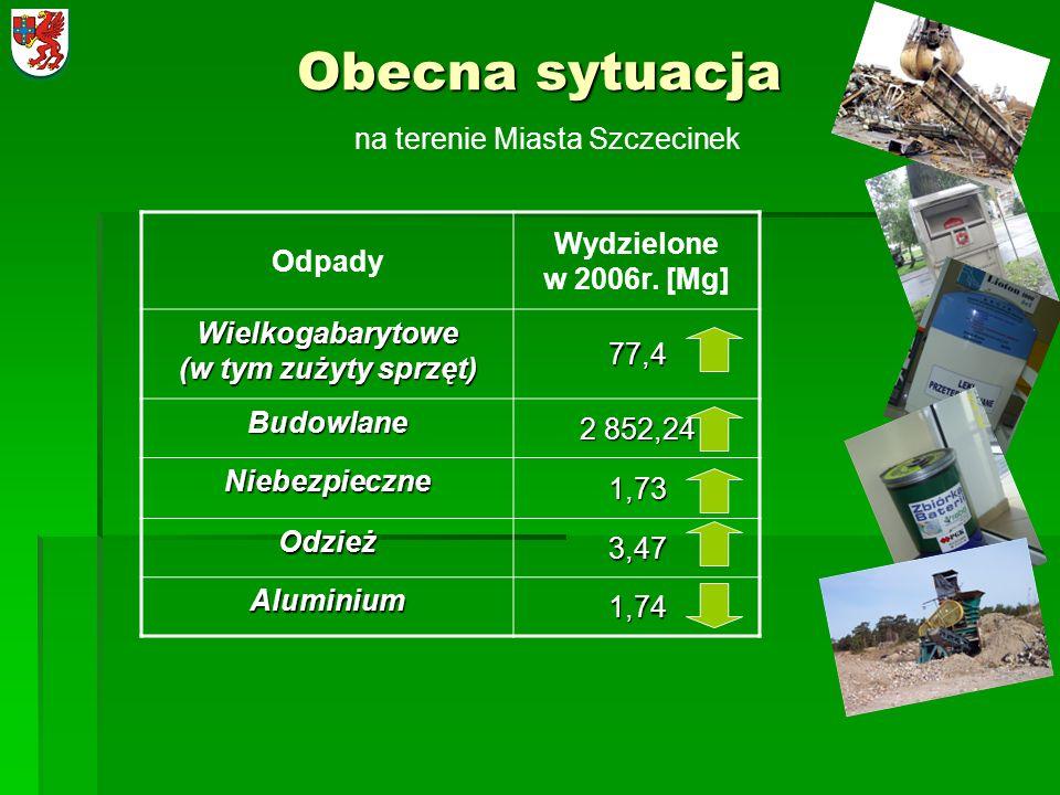 Obecna sytuacja Odpady Wydzielone w 2006r. [Mg] Wielkogabarytowe (w tym zużyty sprzęt) 77,4 Budowlane 2 852,24 Niebezpieczne1,73 Odzież3,47 Aluminium1