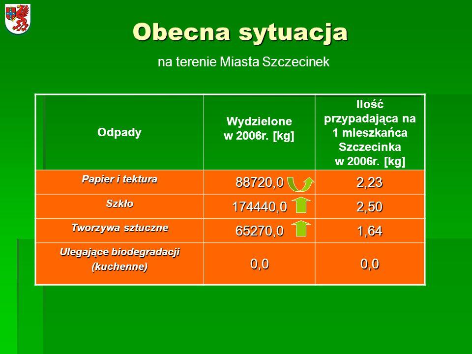 Obecna sytuacja Odpady Wydzielone w 2006r. [kg] Ilość przypadająca na 1 mieszkańca Szczecinka w 2006r. [kg] Papier i tektura 88720,02,23 Szkło 174440,