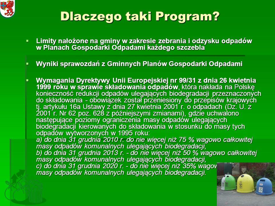 Dlaczego taki Program? Limity nałożone na gminy w zakresie zebrania i odzysku odpadów w Planach Gospodarki Odpadami każdego szczebla Limity nałożone n
