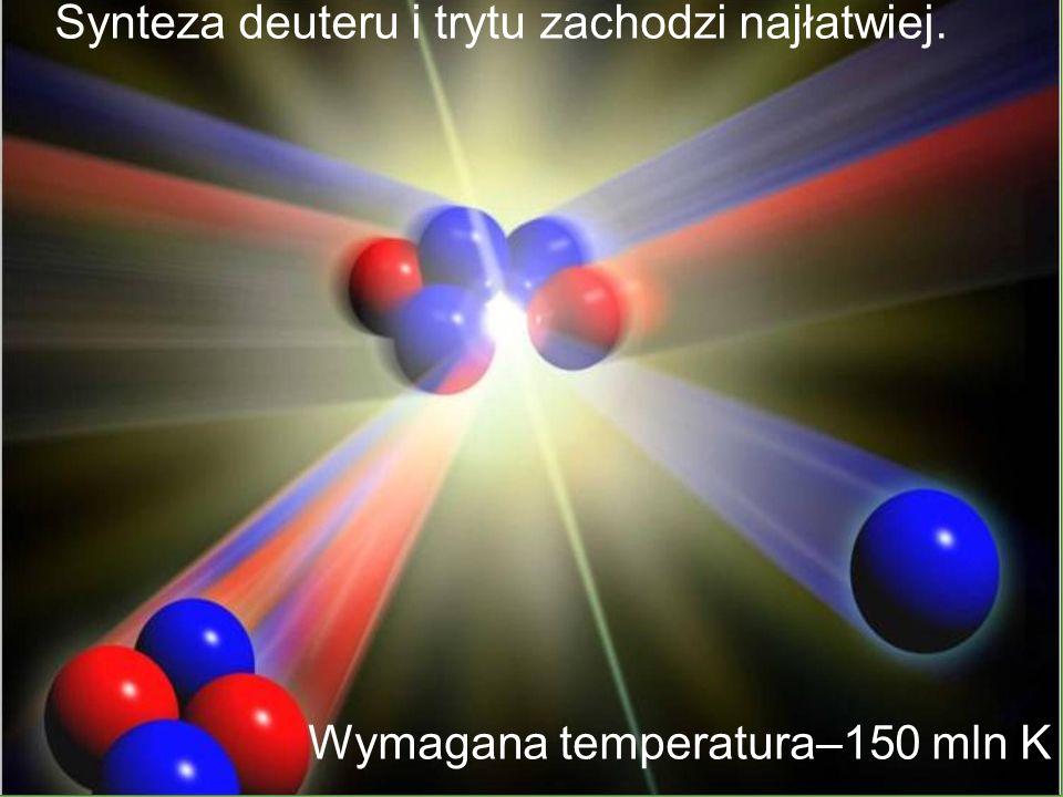 Synteza deuteru i trytu zachodzi najłatwiej. Wymagana temperatura–150 mln K