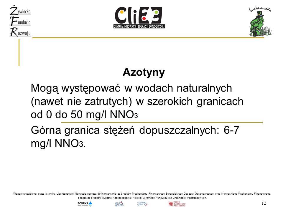 12 Azotyny Mogą występować w wodach naturalnych (nawet nie zatrutych) w szerokich granicach od 0 do 50 mg/l NNO 3 Górna granica stężeń dopuszczalnych: