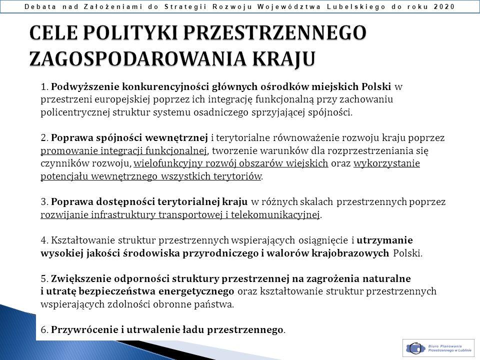 1. Podwyższenie konkurencyjności głównych ośrodków miejskich Polski w przestrzeni europejskiej poprzez ich integrację funkcjonalną przy zachowaniu pol
