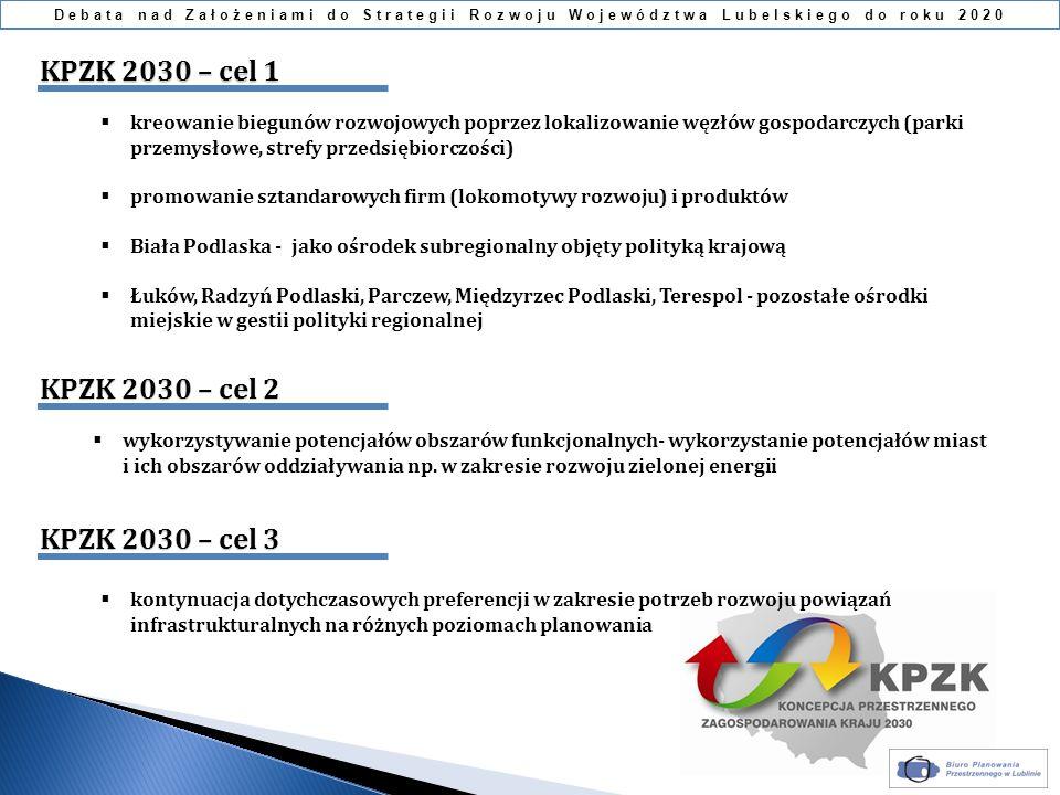 KPZK 2030 – cel 1 kreowanie biegunów rozwojowych poprzez lokalizowanie węzłów gospodarczych (parki przemysłowe, strefy przedsiębiorczości) promowanie