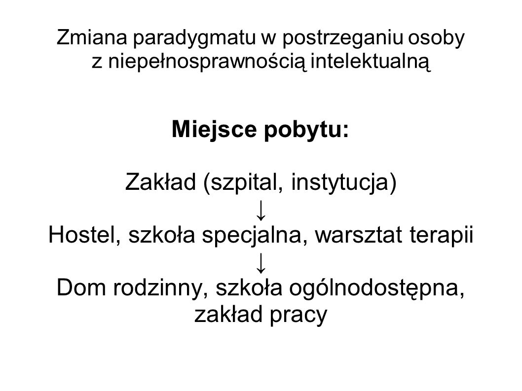 Zmiana paradygmatu w postrzeganiu osoby z niepełnosprawnością intelektualną Miejsce pobytu: Zakład (szpital, instytucja) Hostel, szkoła specjalna, war