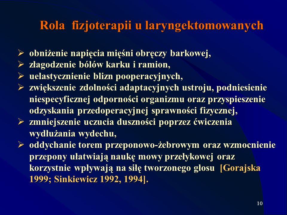 10 Rola fizjoterapii u laryngektomowanych obniżenie napięcia mięśni obręczy barkowej, obniżenie napięcia mięśni obręczy barkowej, złagodzenie bólów ka