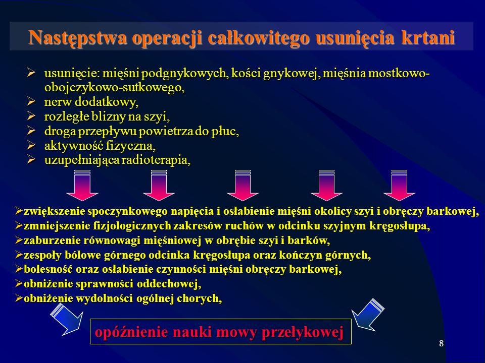 8 Następstwa operacji całkowitego usunięcia krtani usunięcie: mięśni podgnykowych, kości gnykowej, mięśnia mostkowo- obojczykowo-sutkowego, usunięcie: mięśni podgnykowych, kości gnykowej, mięśnia mostkowo- obojczykowo-sutkowego, nerw dodatkowy, nerw dodatkowy, rozległe blizny na szyi, rozległe blizny na szyi, droga przepływu powietrza do płuc, droga przepływu powietrza do płuc, aktywność fizyczna, aktywność fizyczna, uzupełniająca radioterapia, uzupełniająca radioterapia, zwiększenie spoczynkowego napięcia i osłabienie mięśni okolicy szyi i obręczy barkowej, zwiększenie spoczynkowego napięcia i osłabienie mięśni okolicy szyi i obręczy barkowej, zmniejszenie fizjologicznych zakresów ruchów w odcinku szyjnym kręgosłupa, zmniejszenie fizjologicznych zakresów ruchów w odcinku szyjnym kręgosłupa, zaburzenie równowagi mięśniowej w obrębie szyi i barków, zaburzenie równowagi mięśniowej w obrębie szyi i barków, zespoły bólowe górnego odcinka kręgosłupa oraz kończyn górnych, zespoły bólowe górnego odcinka kręgosłupa oraz kończyn górnych, bolesność oraz osłabienie czynności mięśni obręczy barkowej, bolesność oraz osłabienie czynności mięśni obręczy barkowej, obniżenie sprawności oddechowej, obniżenie sprawności oddechowej, obniżenie wydolności ogólnej chorych, obniżenie wydolności ogólnej chorych, opóźnienie nauki mowy przełykowej