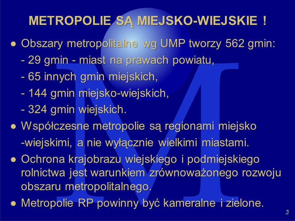 METROPOLIE SĄ MIEJSKO-WIEJSKIE ! Obszary metropolitalne wg UMP tworzy 562 gmin:Obszary metropolitalne wg UMP tworzy 562 gmin: - 29 gmin - miast na pra