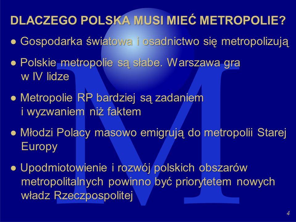 DLACZEGO POLSKA MUSI MIEĆ METROPOLIE? Gospodarka światowa i osadnictwo się metropolizują Gospodarka światowa i osadnictwo się metropolizują Polskie me