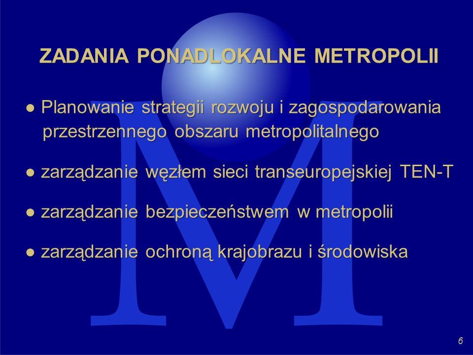 ZADANIA PONADLOKALNE METROPOLII Planowanie strategii rozwoju i zagospodarowania przestrzennego obszaru metropolitalnego Planowanie strategii rozwoju i