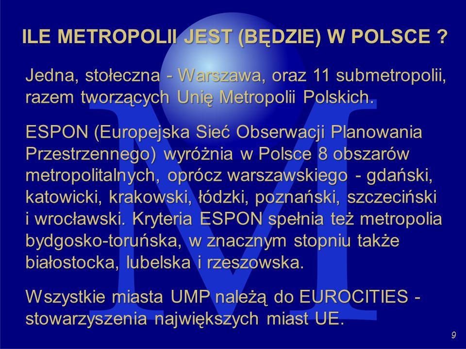 ILE METROPOLII JEST (BĘDZIE) W POLSCE ? Jedna, stołeczna - Warszawa, oraz 11 submetropolii, razem tworzących Unię Metropolii Polskich. ESPON (Europejs