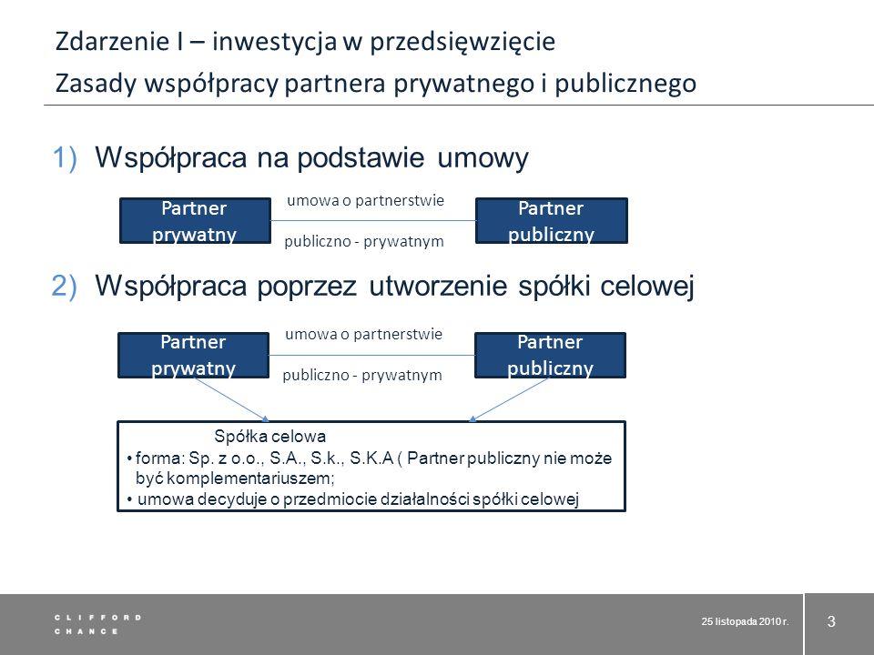 25 listopada 2010 r. 3 1)Współpraca na podstawie umowy 2)Współpraca poprzez utworzenie spółki celowej Zdarzenie I – inwestycja w przedsięwzięcie Zasad