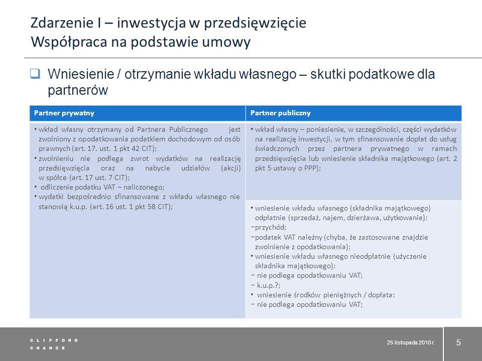 25 listopada 2010 r. 5 Wniesienie / otrzymanie wkładu własnego – skutki podatkowe dla partnerów Zdarzenie I – inwestycja w przedsięwzięcie Współpraca