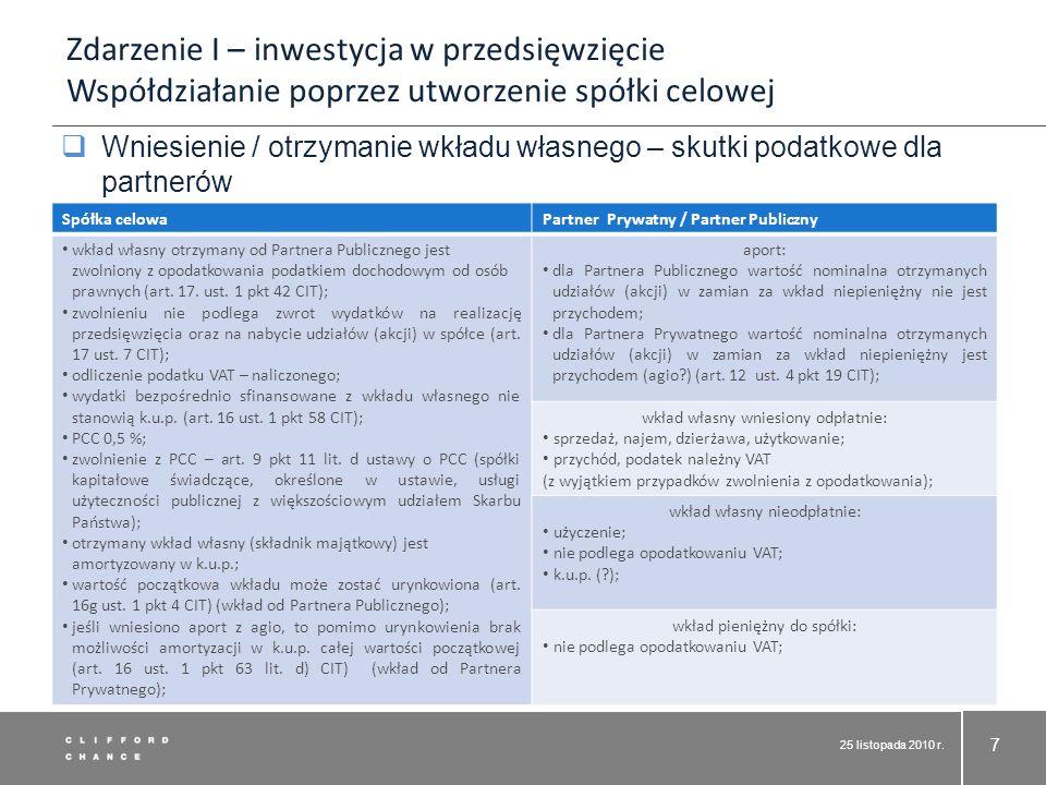 25 listopada 2010 r. 7 Wniesienie / otrzymanie wkładu własnego – skutki podatkowe dla partnerów Zdarzenie I – inwestycja w przedsięwzięcie Współdziała