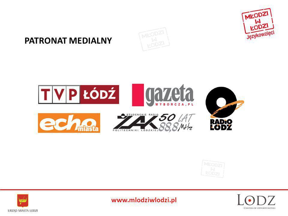 www.mlodziwlodzi.pl PATRONAT MEDIALNY