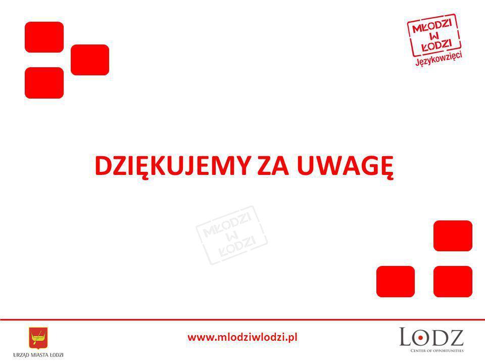 www.mlodziwlodzi.pl DZIĘKUJEMY ZA UWAGĘ