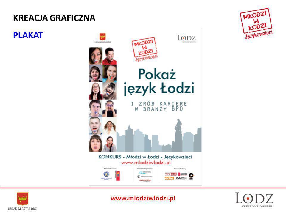 www.mlodziwlodzi.pl KREACJA GRAFICZNA PLAKAT