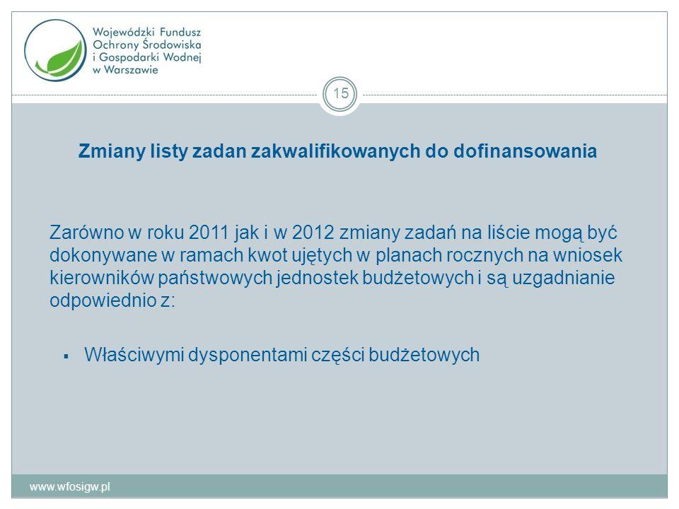 Zmiany listy zadan zakwalifikowanych do dofinansowania Zarówno w roku 2011 jak i w 2012 zmiany zadań na liście mogą być dokonywane w ramach kwot ujętych w planach rocznych na wniosek kierowników państwowych jednostek budżetowych i są uzgadnianie odpowiednio z: Właściwymi dysponentami części budżetowych www.wfosigw.pl 15