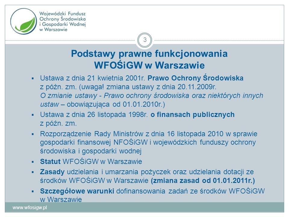 Na co należy zwrócić uwagę przy współpracy z WFOŚiGW w Warszawie Fundusz będzie sukcesywnie opracowywał nowe wzory wniosków (często uproszczone) - warto i trzeba zaglądać na stronę internetową Funduszu - www.wfosigw.plwww.wfosigw.pl Fundusz kładzie silny nacisk na warunki dotyczące informowania o uzyskanym dofinansowaniu ze środków WFOŚiGW - zasady promocji zadań - to też są warunki umowy i trzeba ich przestrzegać.