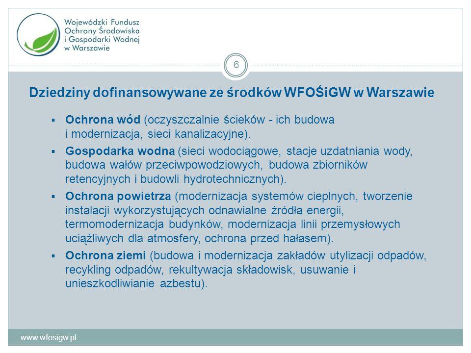 Dziedziny dofinansowywane ze środków WFOŚiGW w Warszawie Ochrona wód (oczyszczalnie ścieków - ich budowa i modernizacja, sieci kanalizacyjne).
