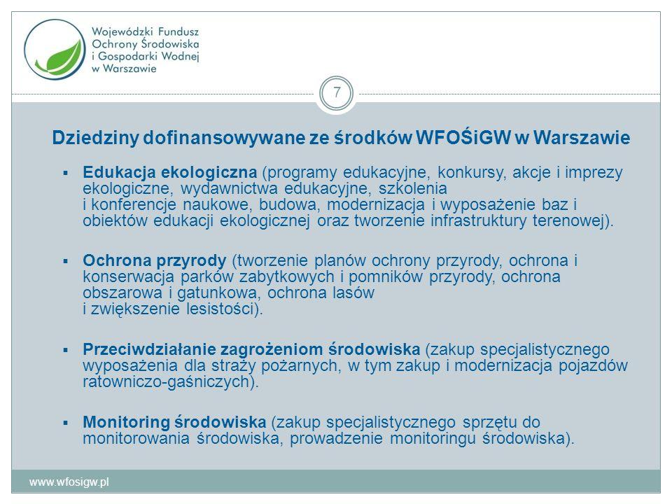 Pomoc finansowa dla państwowych jednostek budżetowych ze środków WFOŚiGW w Warszawie może być udzielana w formie: Bezzwrotnych dotacji Nagród za działalność na rzecz ochrony środowiska i gospodarki wodnej, niezwiązaną z wykonywaniem obowiązków pracowników administracji rządowej i samorządowej www.wfosigw.pl 8