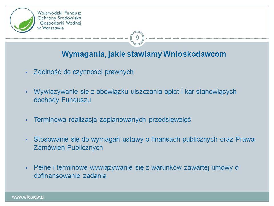 Wymagania, jakie stawiamy Wnioskodawcom Zdolność do czynności prawnych Wywiązywanie się z obowiązku uiszczania opłat i kar stanowiących dochody Funduszu Terminowa realizacja zaplanowanych przedsięwzięć Stosowanie się do wymagań ustawy o finansach publicznych oraz Prawa Zamówień Publicznych Pełne i terminowe wywiązywanie się z warunków zawartej umowy o dofinansowanie zadania www.wfosigw.pl 9