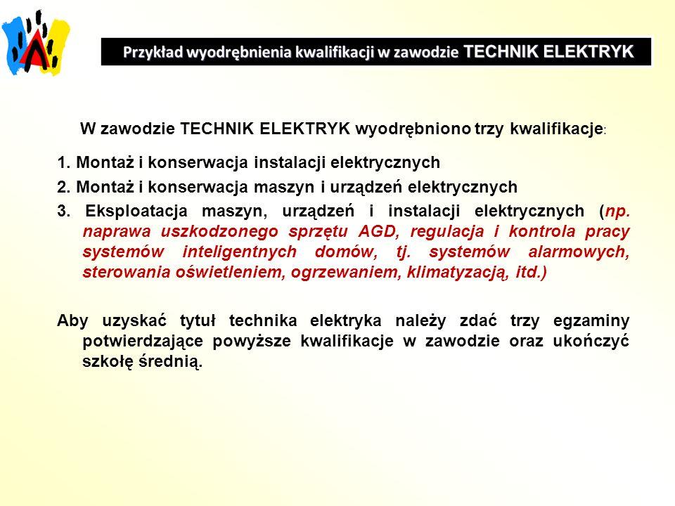 W zawodzie TECHNIK ELEKTRYK wyodrębniono trzy kwalifikacje : 1. Montaż i konserwacja instalacji elektrycznych 2. Montaż i konserwacja maszyn i urządze