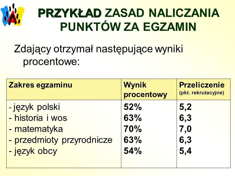 PRZYKŁAD PRZYKŁAD ZASAD NALICZANIA PUNKTÓW ZA EGZAMIN Zdający otrzymał następujące wyniki procentowe: Zakres egzaminuWynik procentowy Przeliczenie (pk