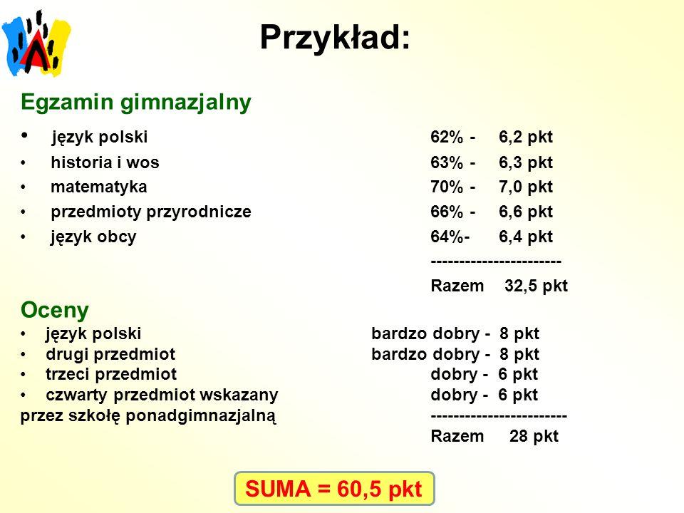 Przykład: Egzamin gimnazjalny język polski 62% - 6,2 pkt historia i wos 63% - 6,3 pkt matematyka 70% - 7,0 pkt przedmioty przyrodnicze 66% - 6,6 pkt j