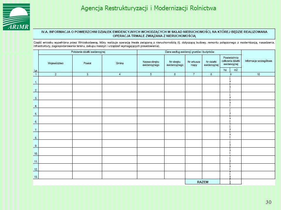 Agencja Restrukturyzacji i Modernizacji Rolnictwa 30