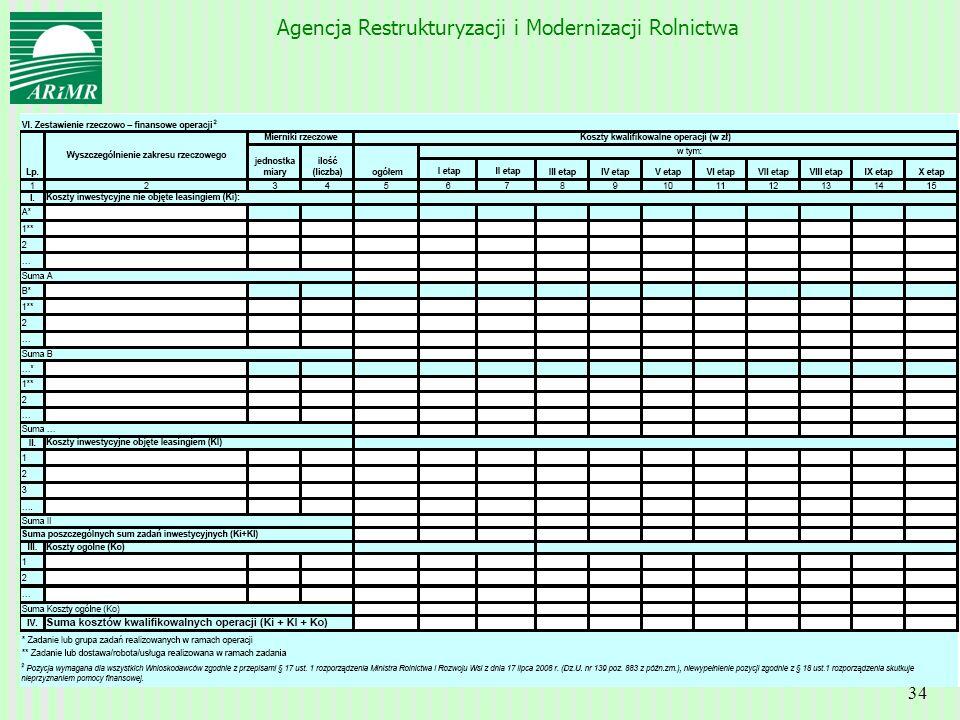 Agencja Restrukturyzacji i Modernizacji Rolnictwa 34