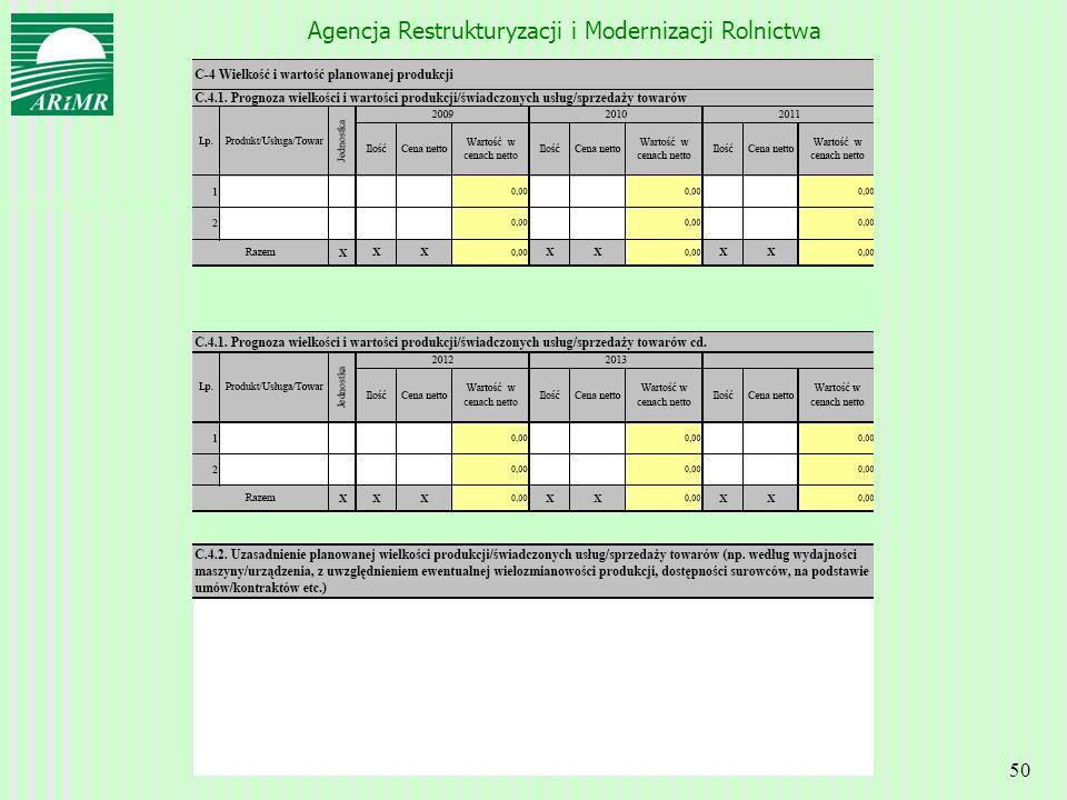 Agencja Restrukturyzacji i Modernizacji Rolnictwa 50