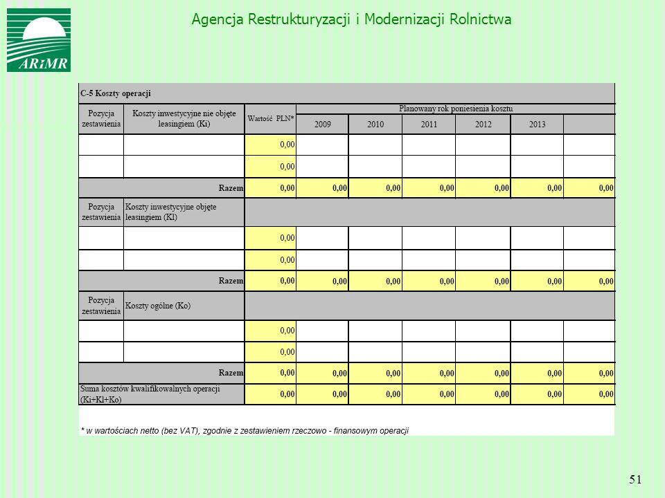 Agencja Restrukturyzacji i Modernizacji Rolnictwa 51