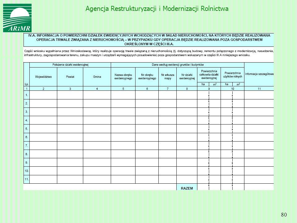Agencja Restrukturyzacji i Modernizacji Rolnictwa 80