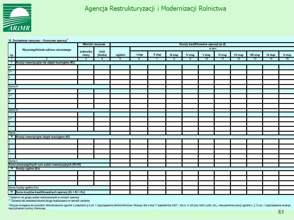 Agencja Restrukturyzacji i Modernizacji Rolnictwa 83