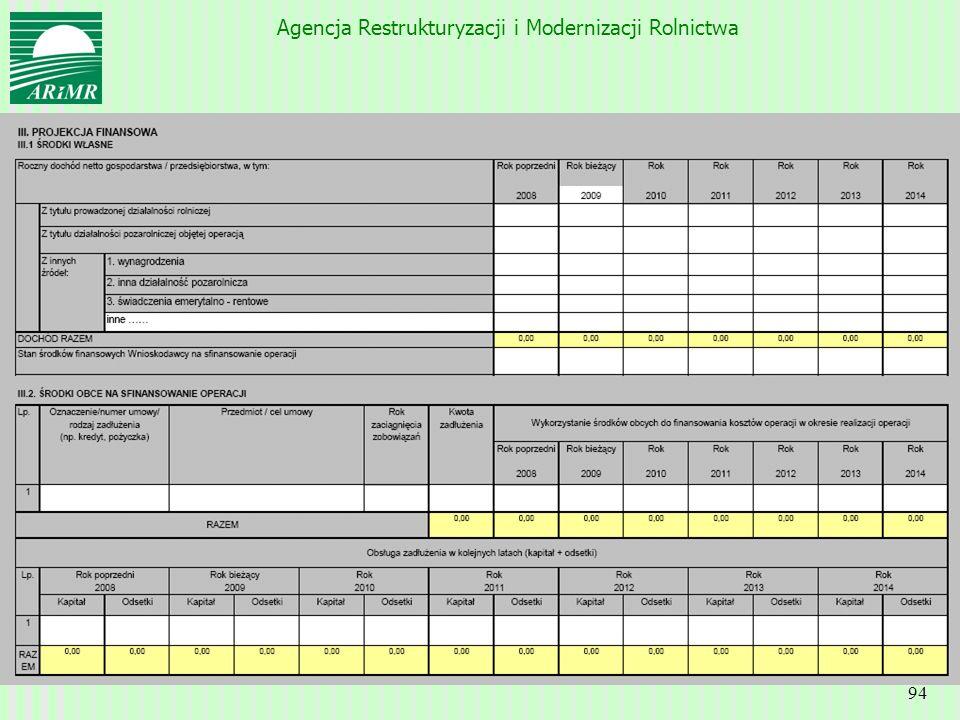 Agencja Restrukturyzacji i Modernizacji Rolnictwa 94